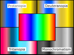 Monochromatics black and white colourblindness - monochromacy, making charcoal