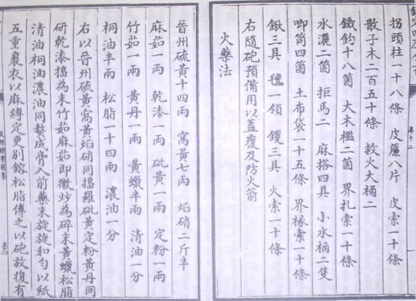 Earliest known written formula for gunpowder, from the Chinese Wujing Zongyao of 1044AD.