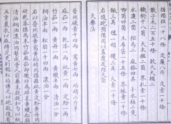 Earliest known written formula for gunpowder, from the Chinese Wujing Zongyao of 1044AD.